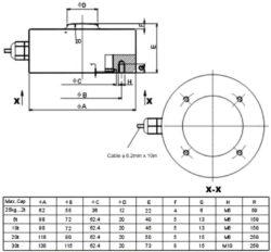 M low cost Load cell Mostec d min